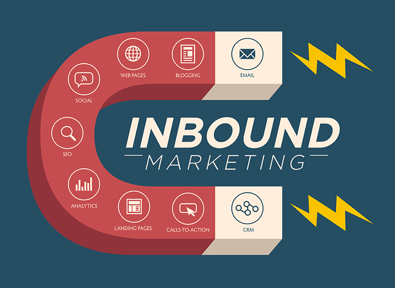 Inbound marketing de la formation continue