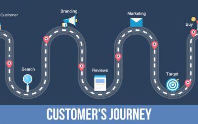 Qu'est-ce qu'un parcours client ?
