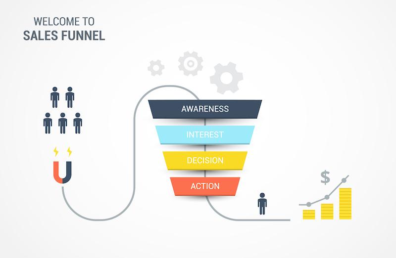 Qu'est-ce qu'un tunnel de ventes ?
