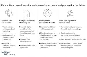 4 actions pour gérer les besoins clients en temps de crise.
