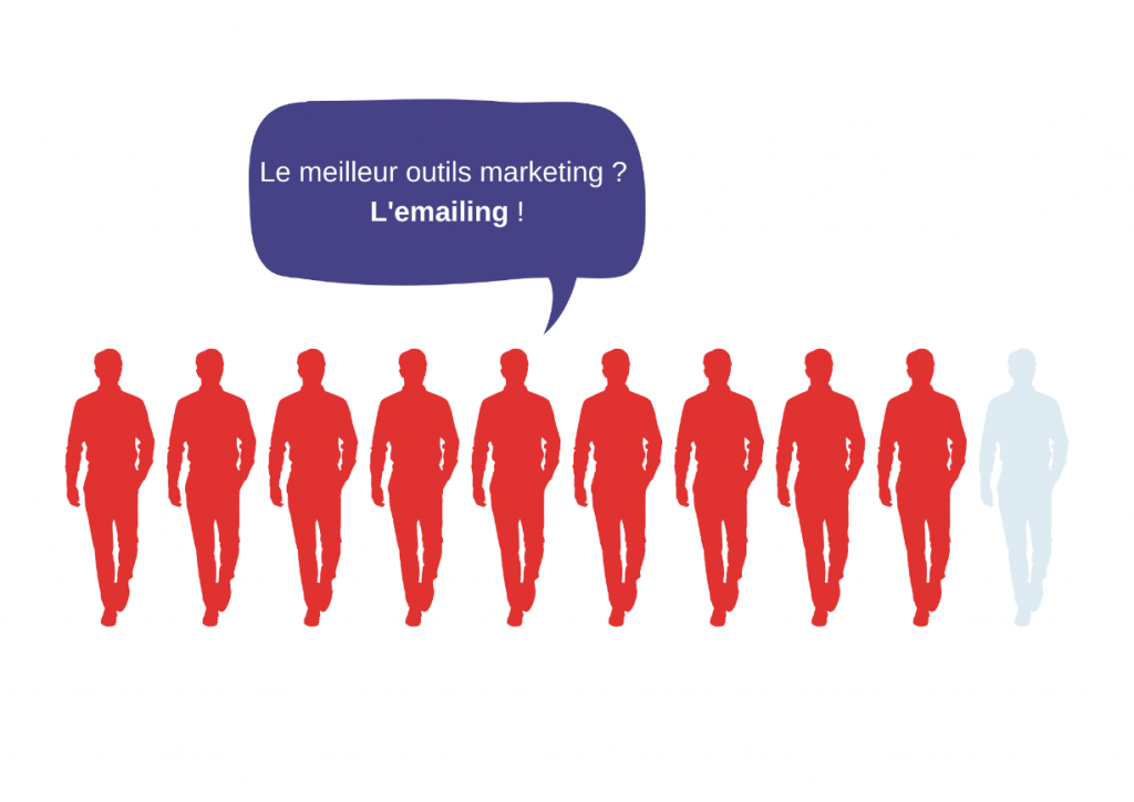 Meilleur outil marketing emailing